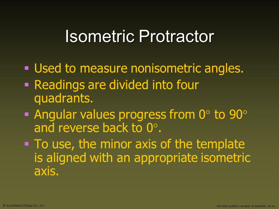 Isometric Protractor Used to measure nonisometric angles.