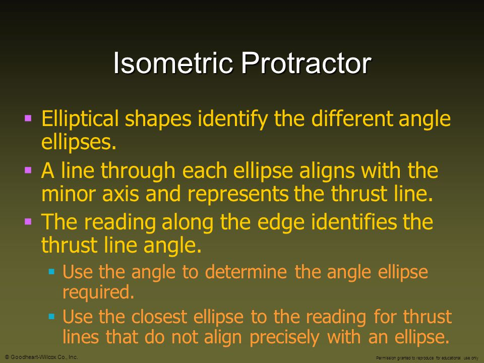 Isometric Protractor Elliptical shapes identify the different angle ellipses.