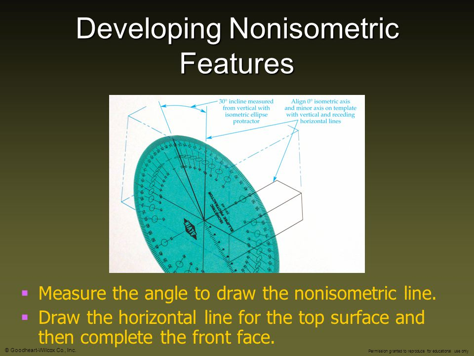 Developing Nonisometric Features