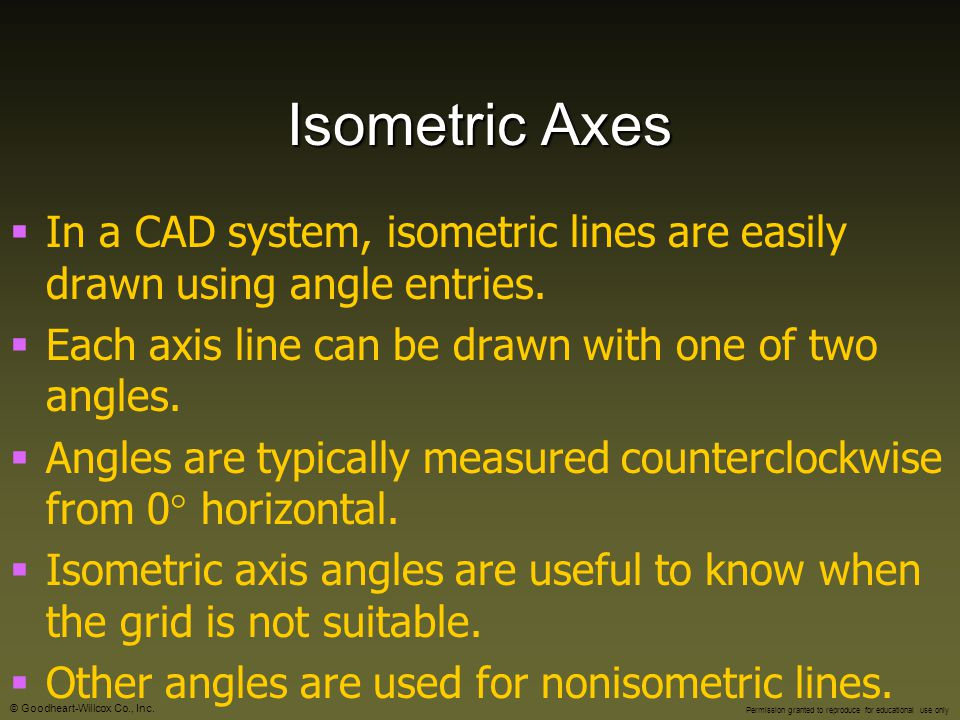 Isometric Axes In a CAD system, isometric lines are easily drawn using angle entries. Each axis line can be drawn with one of two angles.
