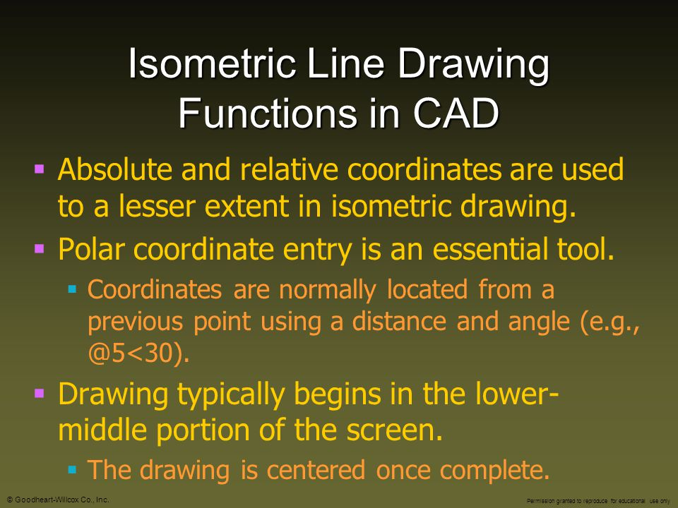 Isometric Line Drawing Functions in CAD