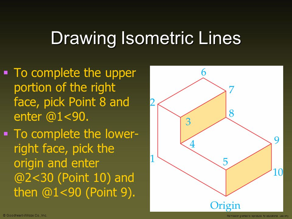 Drawing Isometric Lines