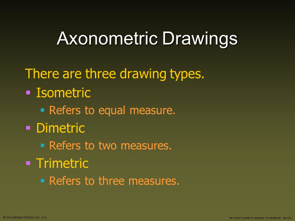 Axonometric Drawings There are three drawing types. Isometric Dimetric