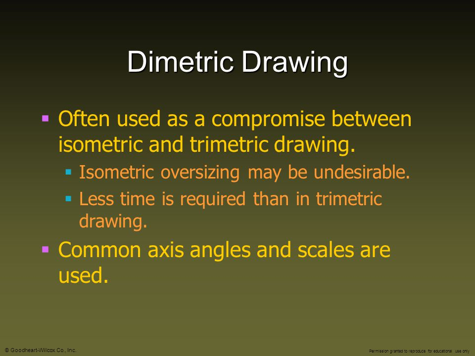 Dimetric Drawing Often used as a compromise between isometric and trimetric drawing. Isometric oversizing may be undesirable.