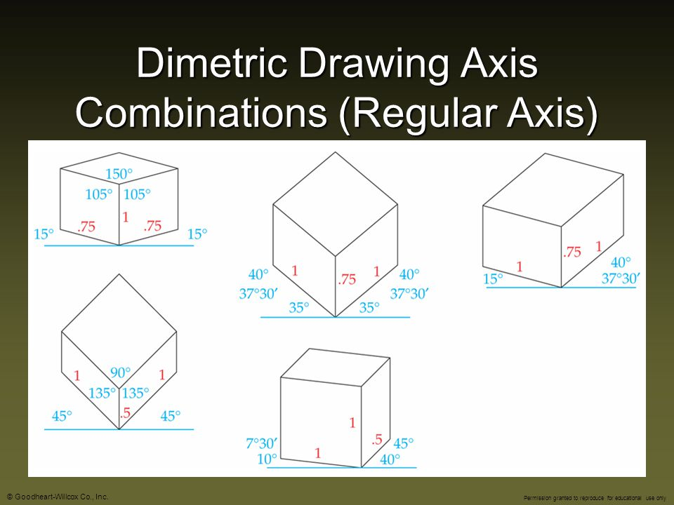 Dimetric Drawing Axis Combinations (Regular Axis)