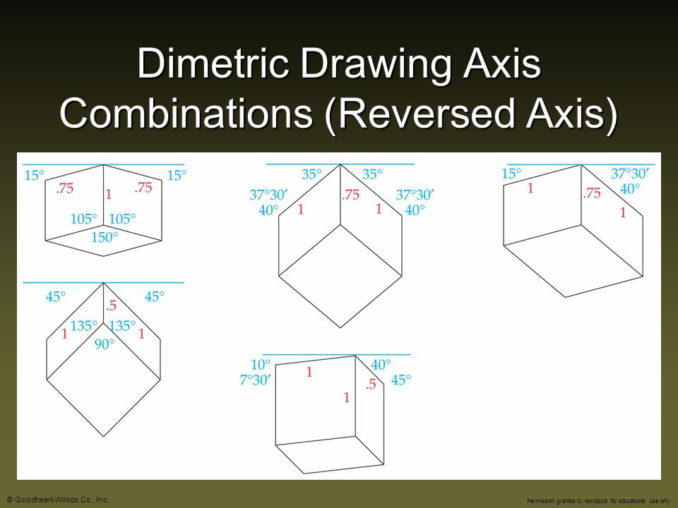 Dimetric Drawing Axis Combinations (Reversed Axis)