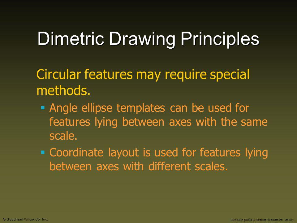 Dimetric Drawing Principles
