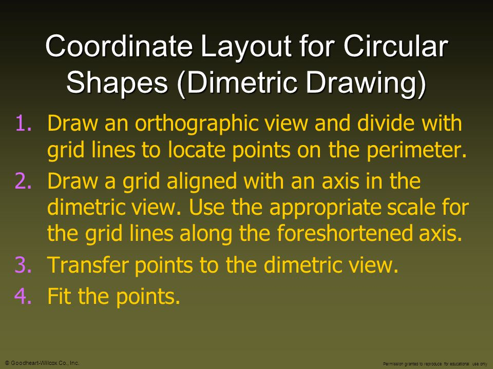 Coordinate Layout for Circular Shapes (Dimetric Drawing)