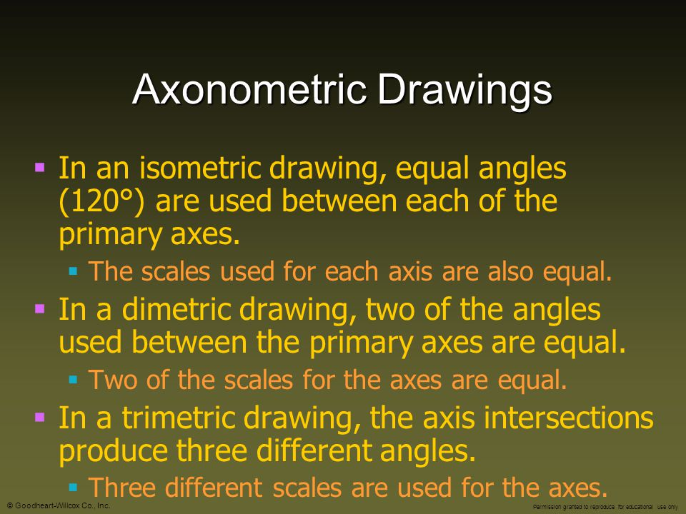 Axonometric Drawings In an isometric drawing, equal angles (120°) are used between each of the primary axes.