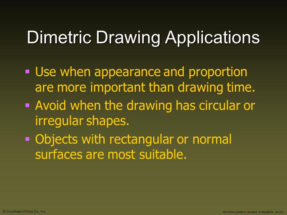 Dimetric Drawing Applications