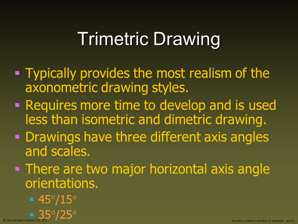 Trimetric Drawing Typically provides the most realism of the axonometric drawing styles.