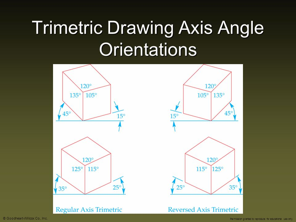 Trimetric Drawing Axis Angle Orientations