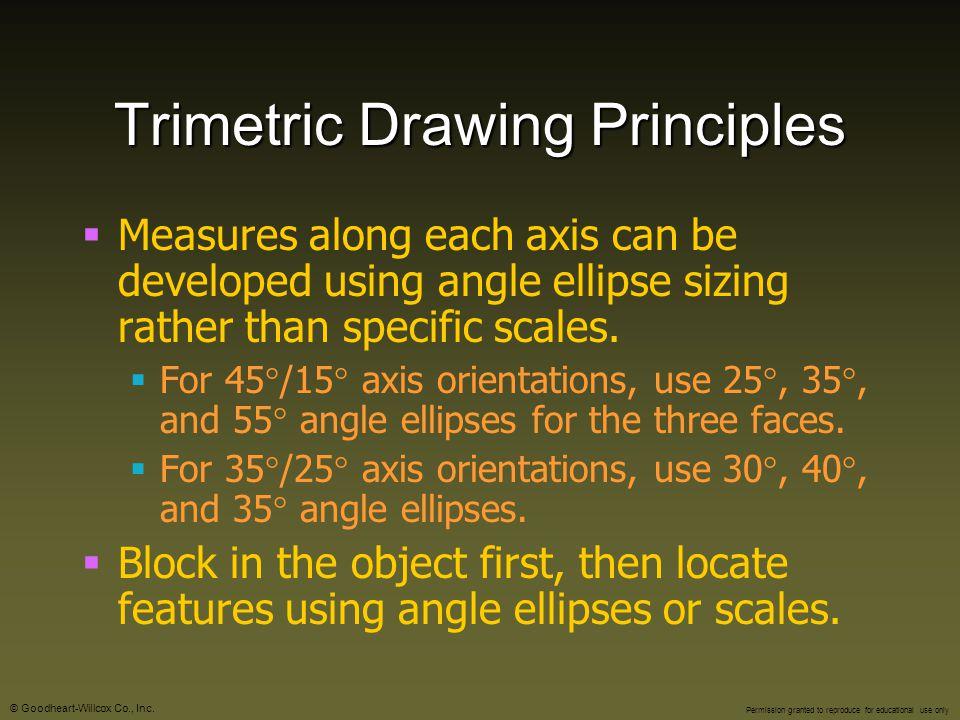 Trimetric Drawing Principles