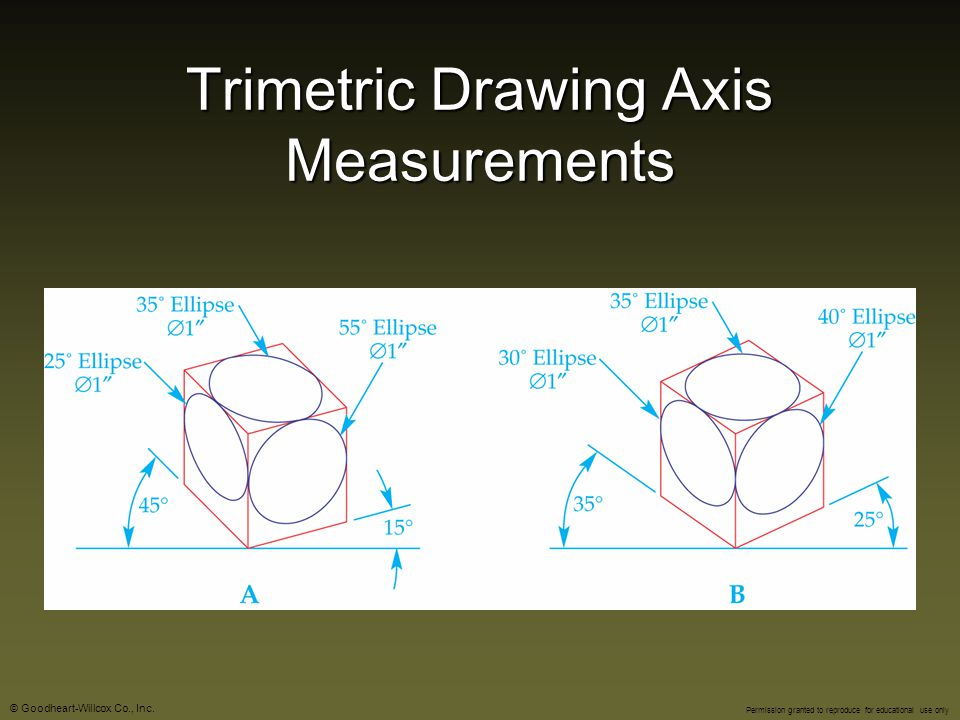 Trimetric Drawing Axis Measurements