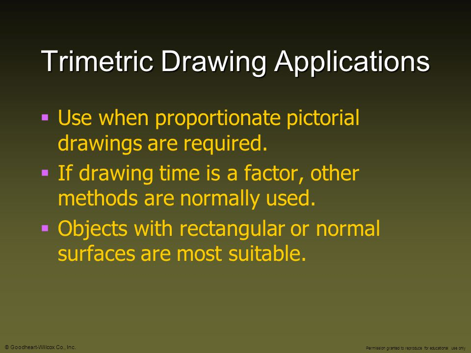 Trimetric Drawing Applications