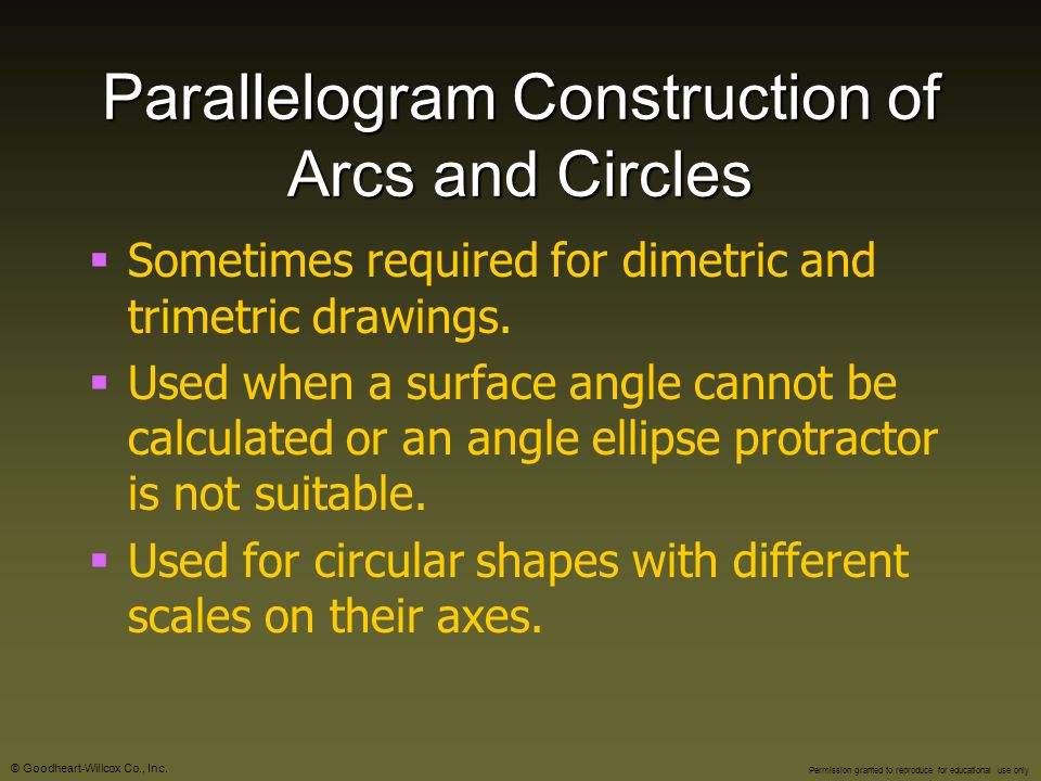 Parallelogram Construction of Arcs and Circles