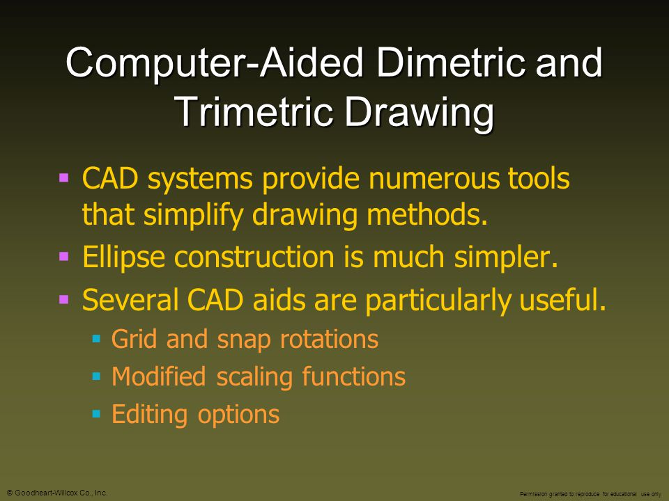 Computer-Aided Dimetric and Trimetric Drawing