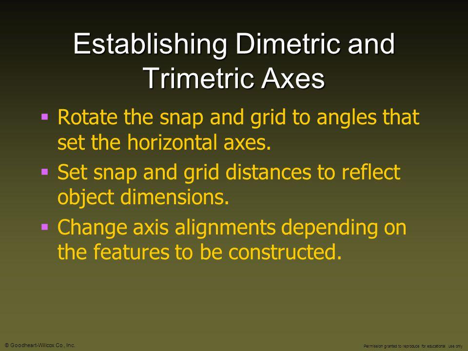 Establishing Dimetric and Trimetric Axes