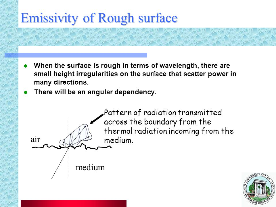 Emissivity of Rough surface
