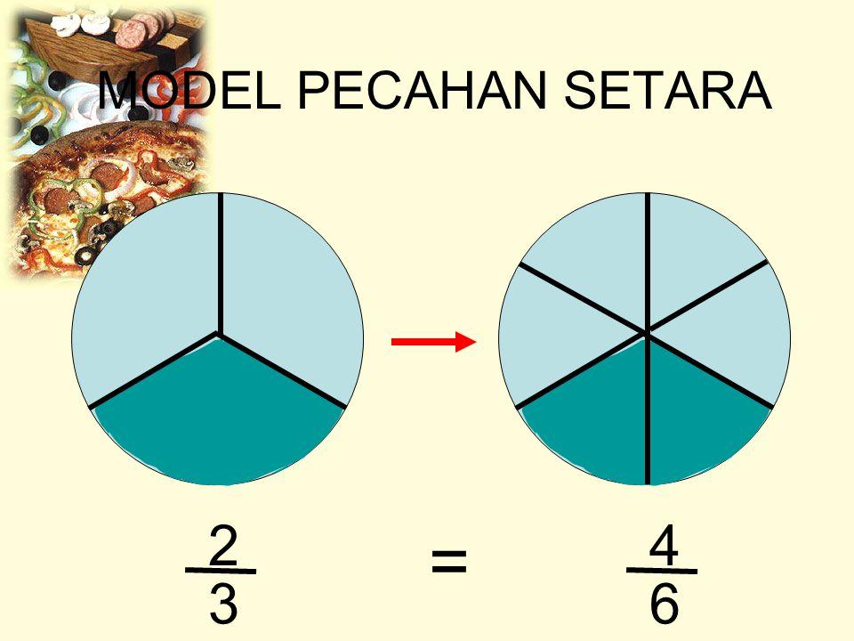 MODEL PECAHAN SETARA 2 4 = 3 6