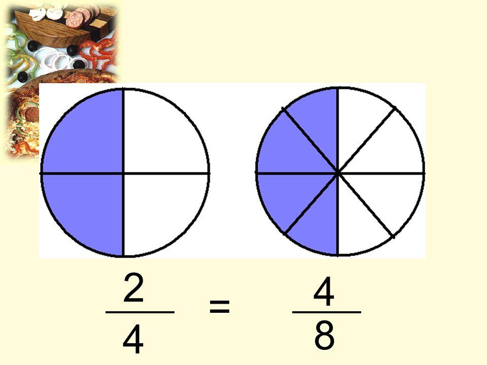 2 4 = 8 4