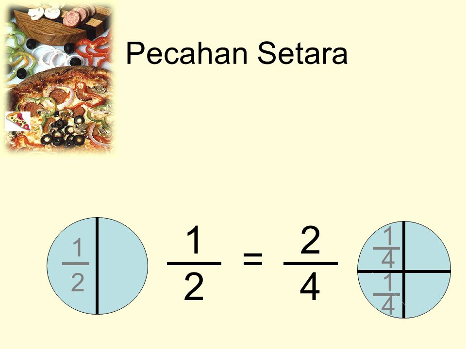Pecahan Setara 1 2 1 1 = 4 2 4 2 1 4