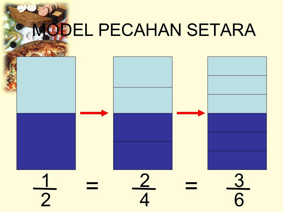 MODEL PECAHAN SETARA 1 2 3 = = 2 4 6