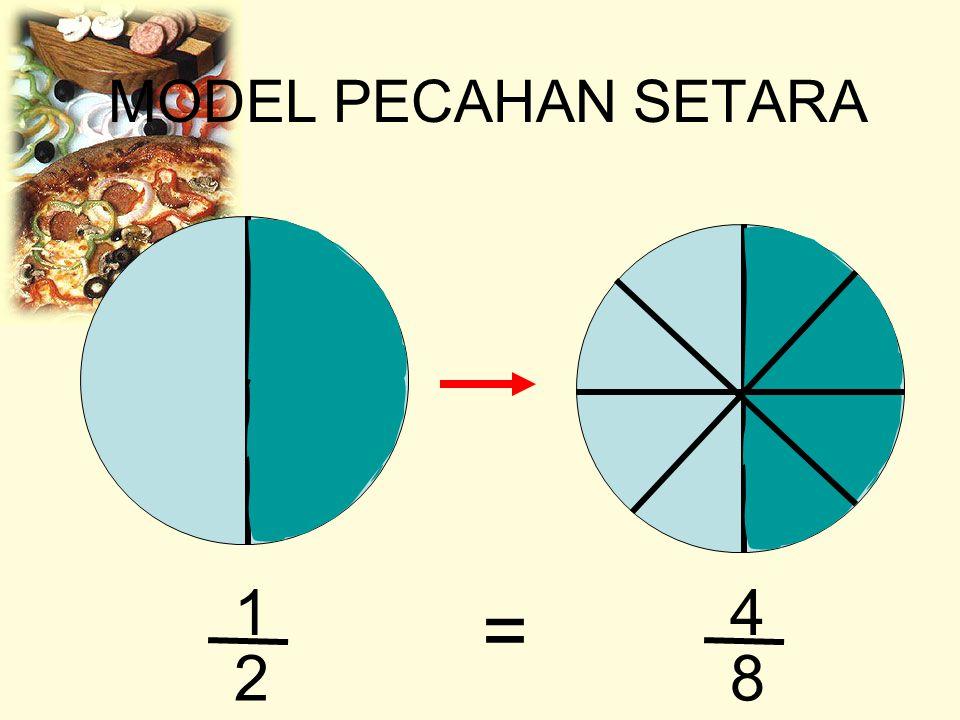 MODEL PECAHAN SETARA 1 4 = 2 8