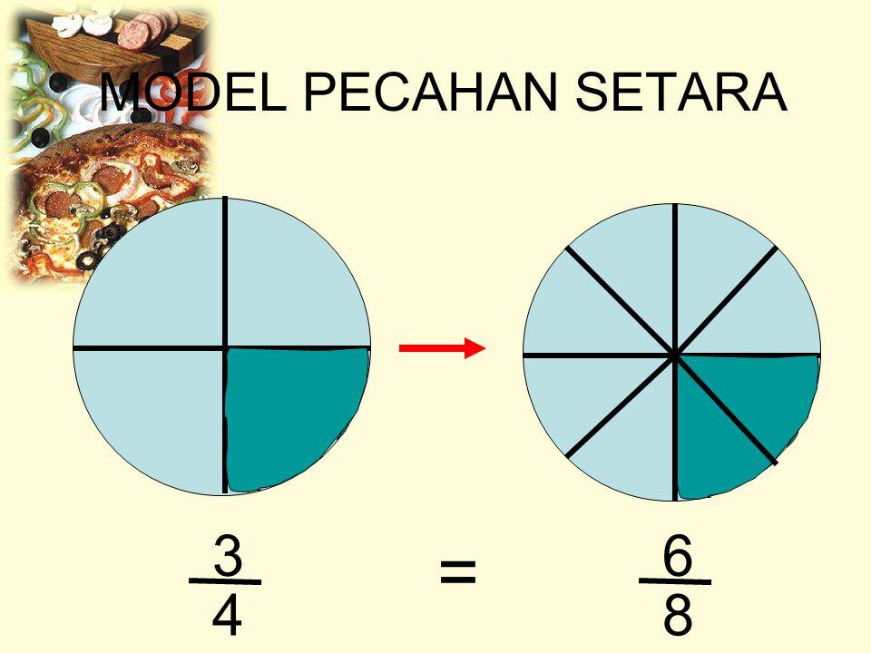 MODEL PECAHAN SETARA 3 6 = 4 8