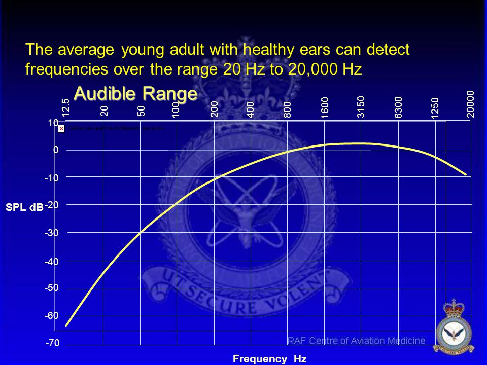 The average young adult with healthy ears can detect frequencies over the range 20 Hz to 20,000 Hz