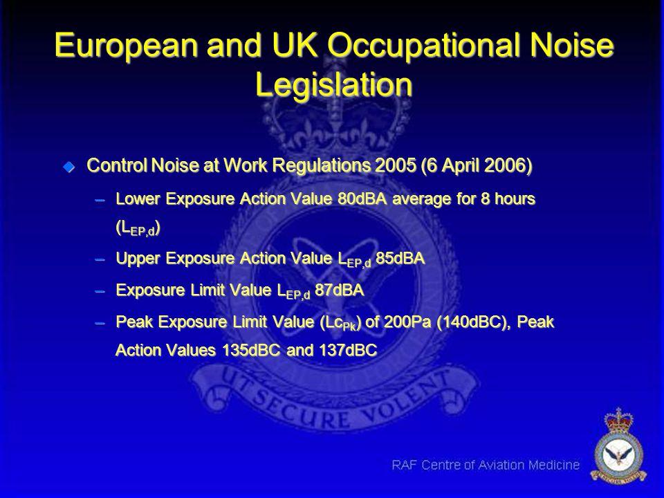 European and UK Occupational Noise Legislation