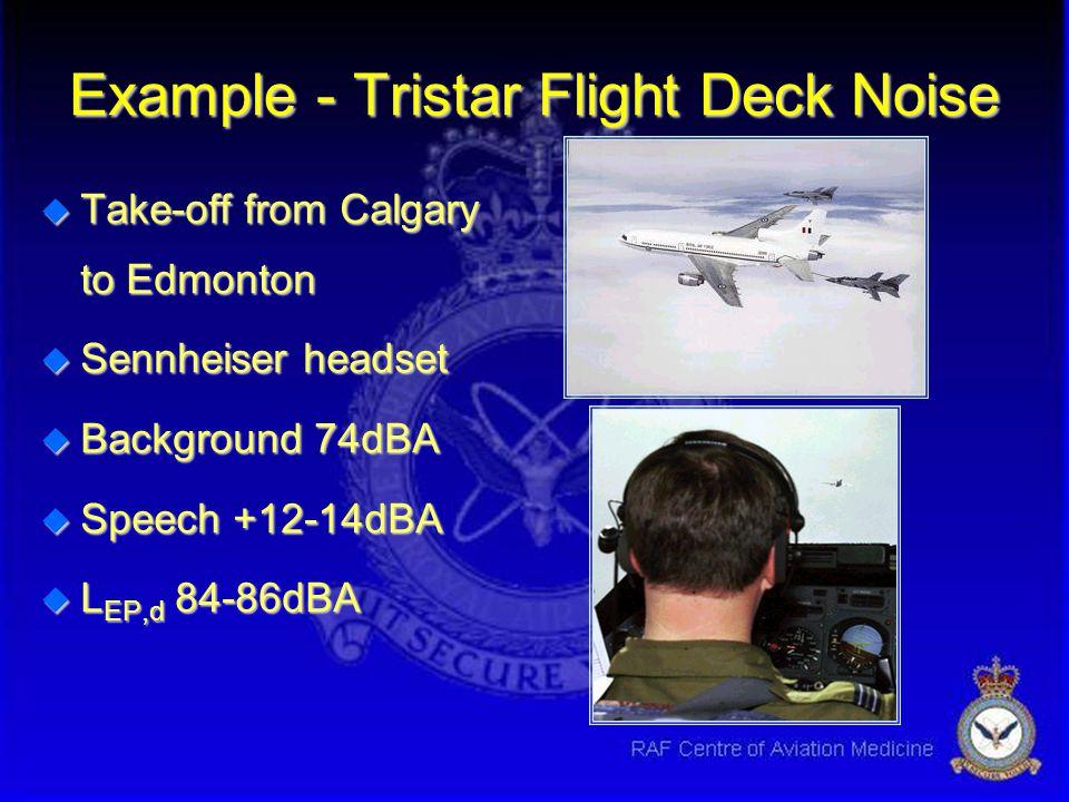 Example - Tristar Flight Deck Noise