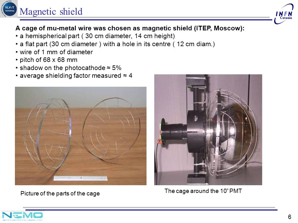 Magnetic shield A cage of mu-metal wire was chosen as magnetic shield (ITEP, Moscow): a hemispherical part ( 30 cm diameter, 14 cm height)