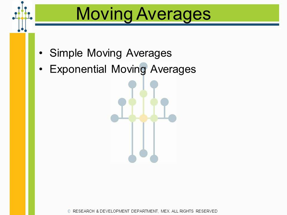 Moving Averages Simple Moving Averages Exponential Moving Averages