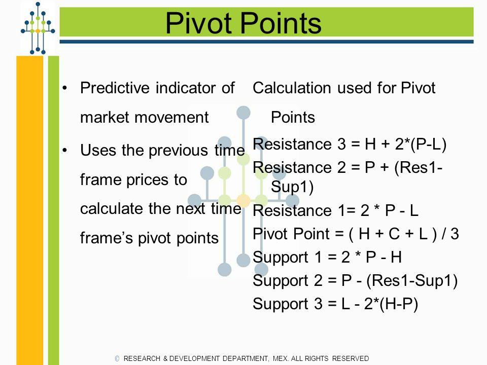 Pivot Points Predictive indicator of market movement