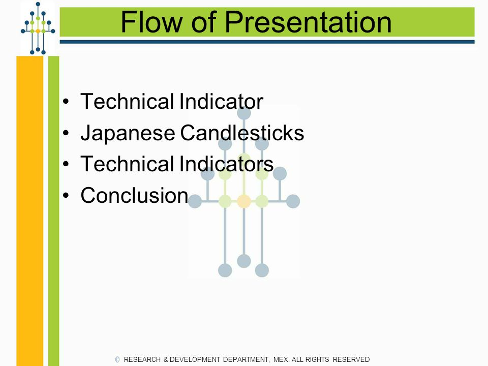 Flow of Presentation Technical Indicator Japanese Candlesticks