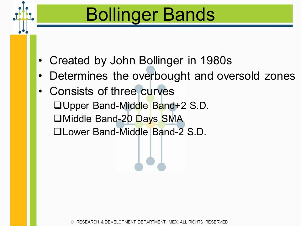 Bollinger Bands Created by John Bollinger in 1980s