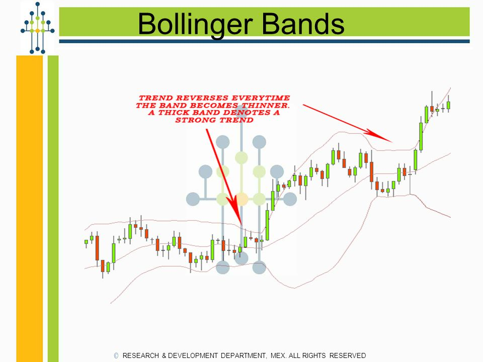 Bollinger Bands RESEARCH & DEVELOPMENT DEPARTMENT, MEX. ALL RIGHTS RESERVED