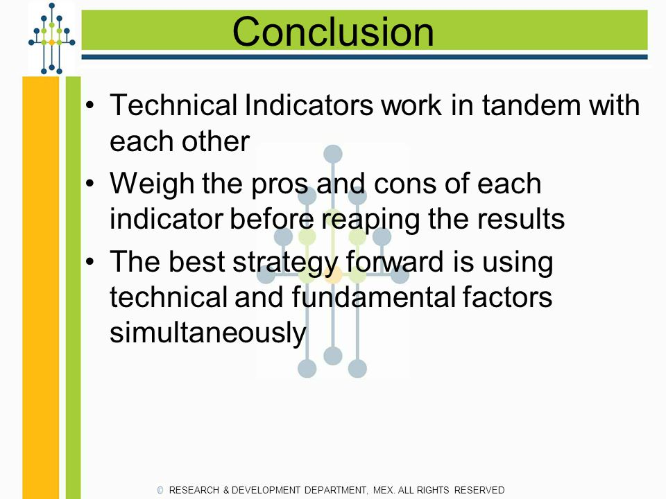 Conclusion Technical Indicators work in tandem with each other