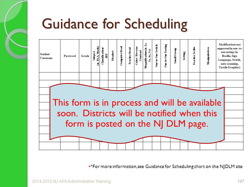 Guidance for Scheduling