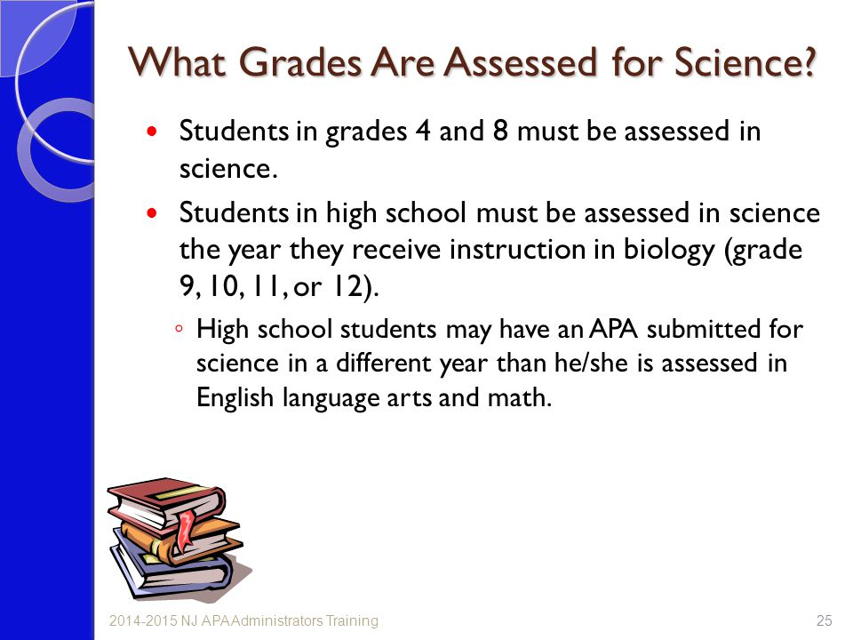 What Grades Are Assessed for Science