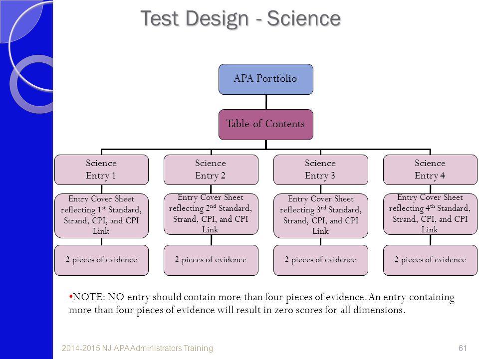 Test Design - Science APA Portfolio Table of Contents