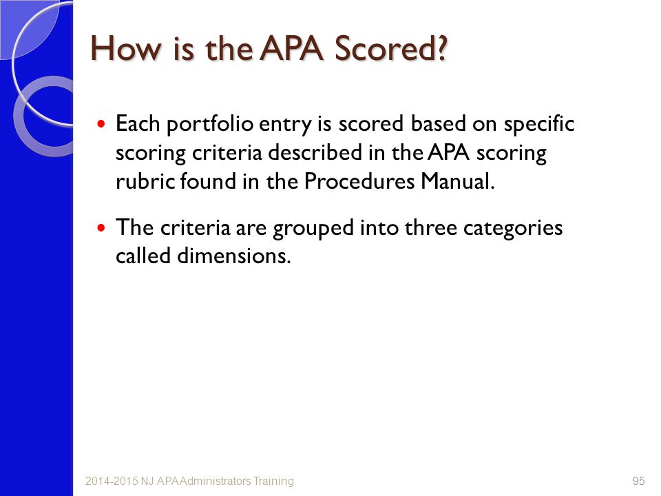 How is the APA Scored