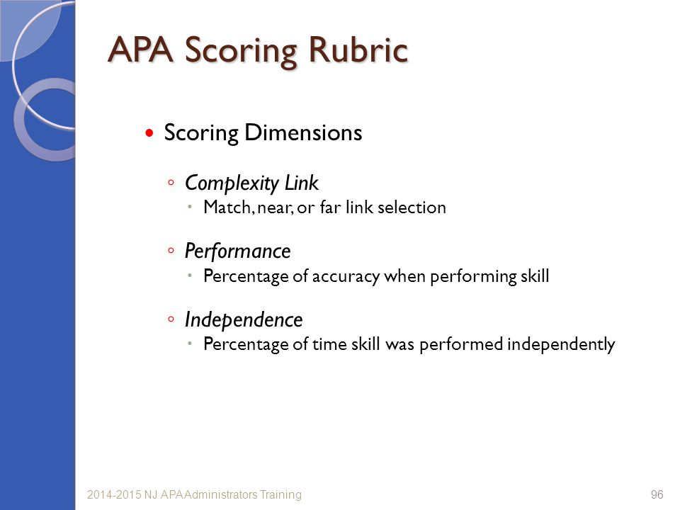 APA Scoring Rubric Scoring Dimensions Complexity Link Performance