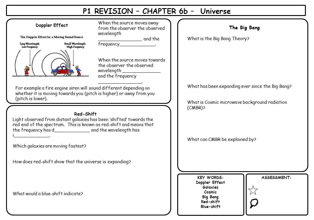 P1 REVISION – CHAPTER 6b – Universe