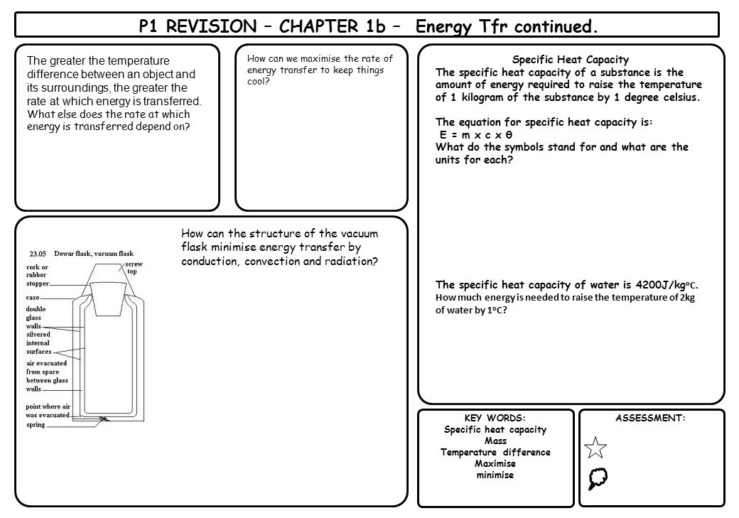 P1 REVISION – CHAPTER 1b – Energy Tfr continued.