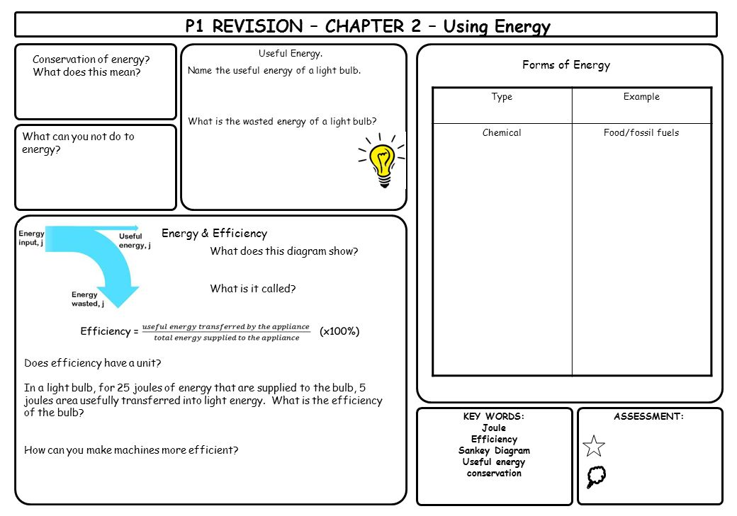 P1 REVISION – CHAPTER 2 – Using Energy