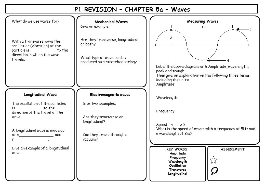 P1 REVISION – CHAPTER 5a – Waves Electromagnetic waves