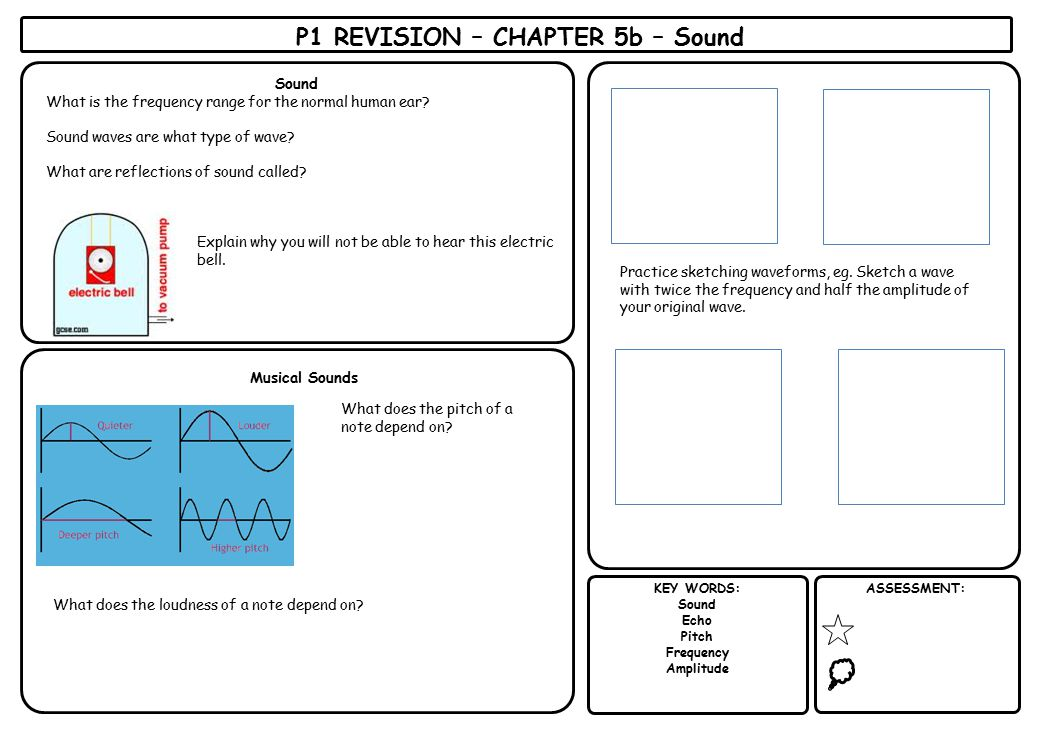 P1 REVISION – CHAPTER 5b – Sound
