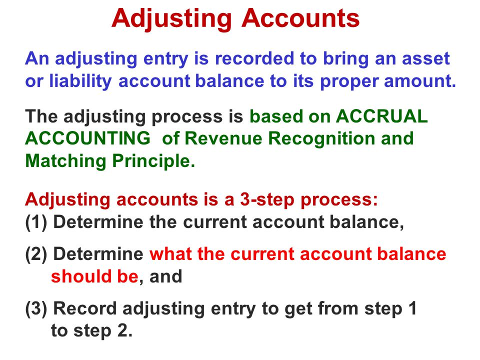 Adjusting Accounts An adjusting entry is recorded to bring an asset or liability account balance to its proper amount.